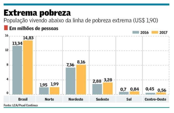 Sobre as eleições 2018. Análise da crise econômica e política no Brasil hoje.